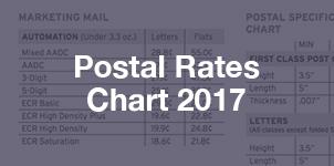 postal-rates-2017
