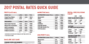 postal rates quick guide